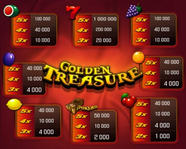 Golden Treasure – Game Free Spins no Deposit 2020 – 1xSlots